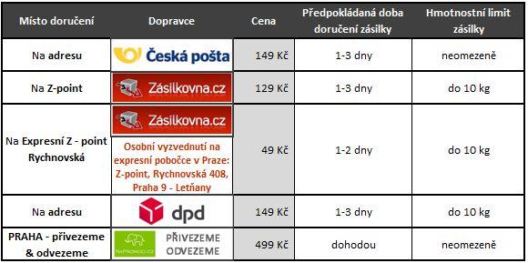 Doprava po České republice