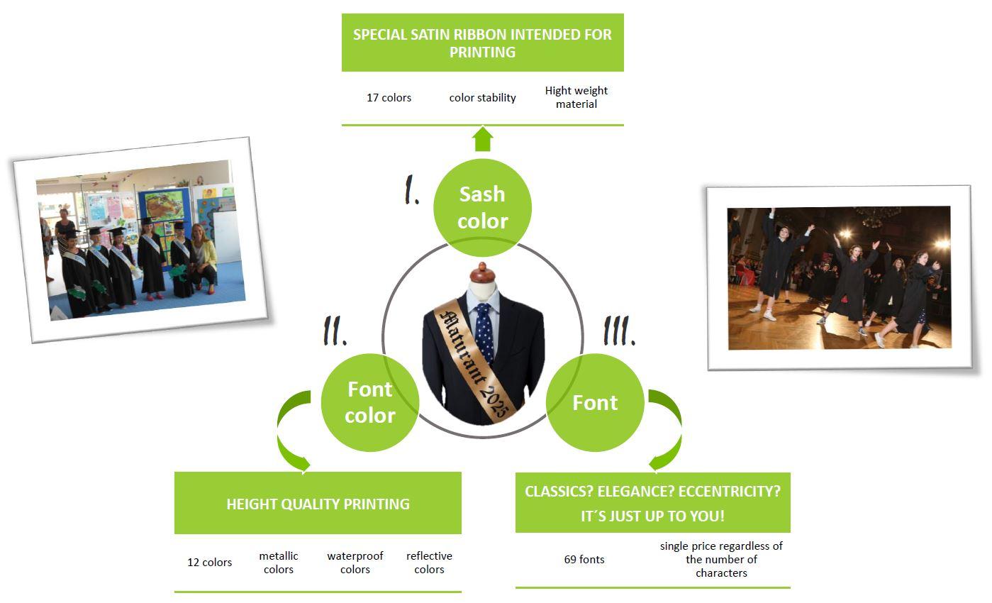 Scheme - graduation sash