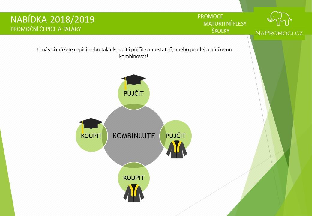 Střapce promoční čepice 2017 a 2018